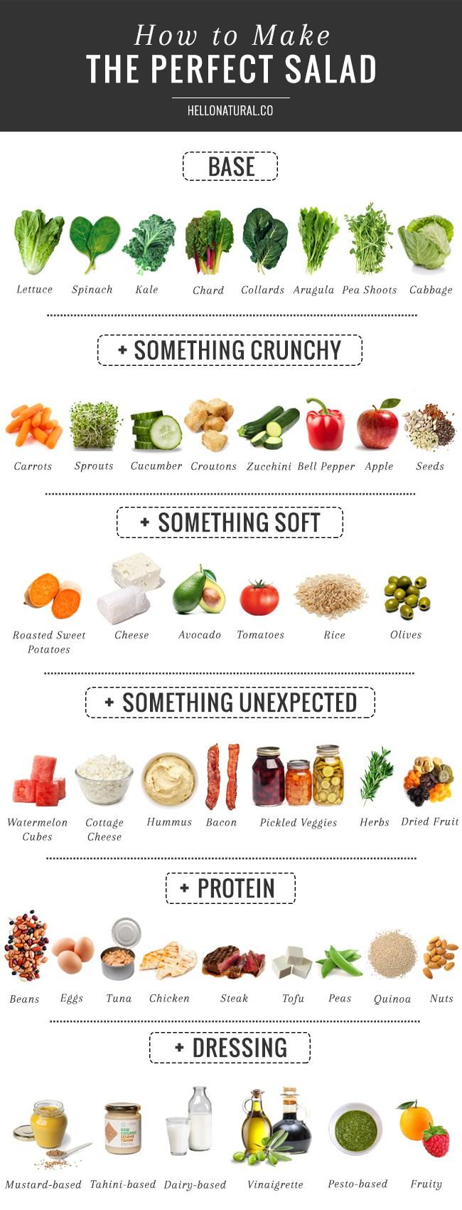 hur man bygger en perfekt sallad